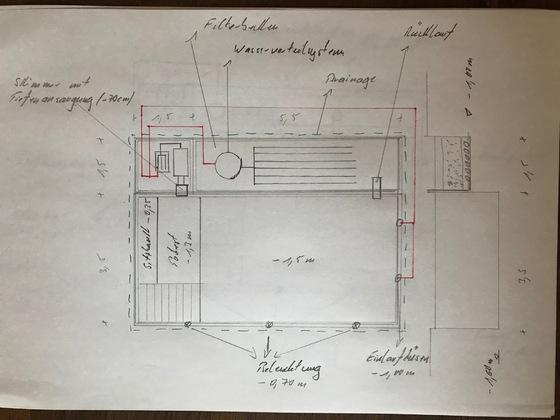 Allgemeine Fragen zum 2 Kammersystem