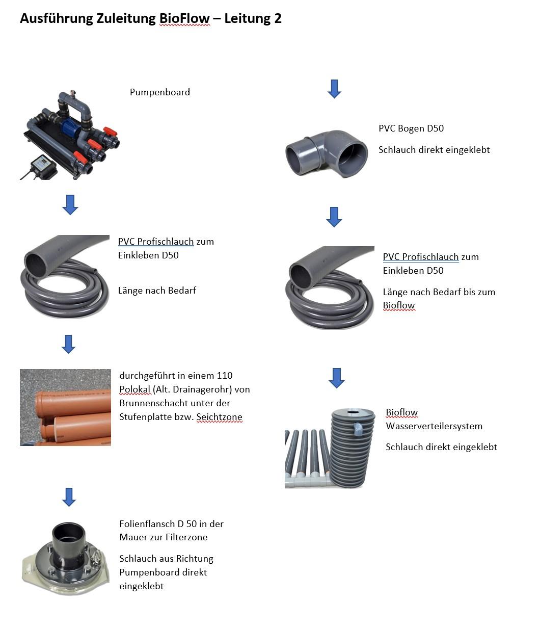 Details Leitungsbau2