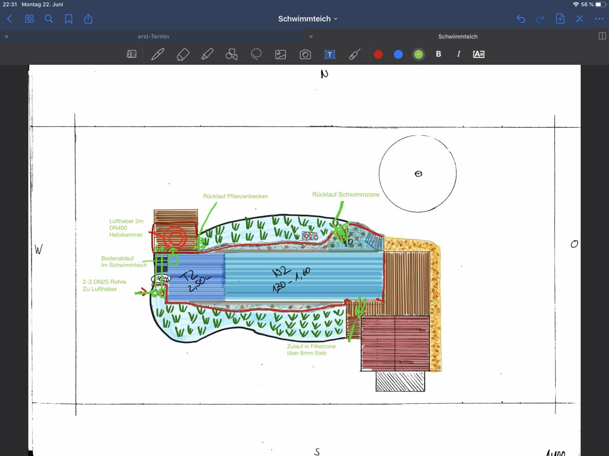 Meikie Schwimmteich - Skizze mit Technik